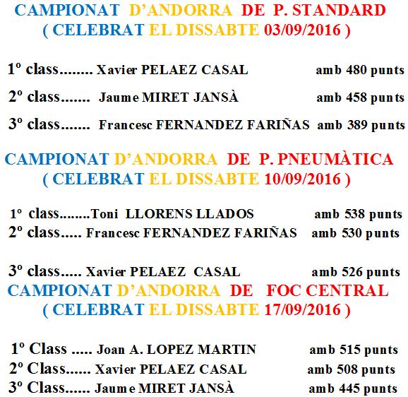 campionat-andorra-2016-1